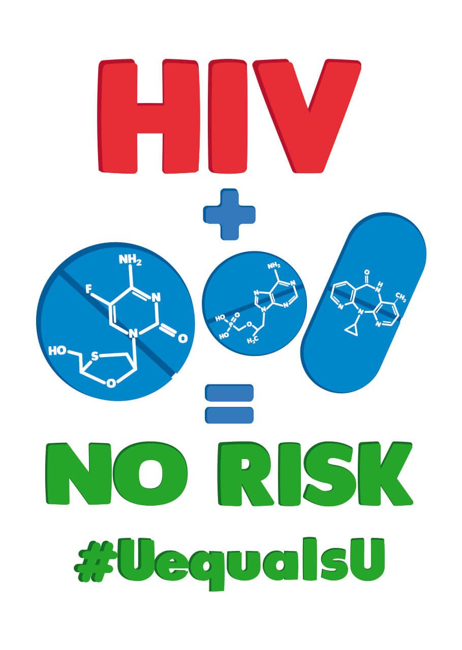 HIV+Medication=No Risk #UequalsU